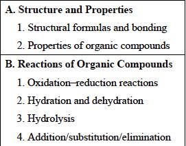 PCAT Org Chem