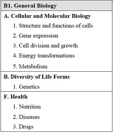 PCAT Bio_Gen Bio
