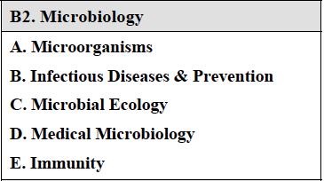 PCAT Bio_Micro