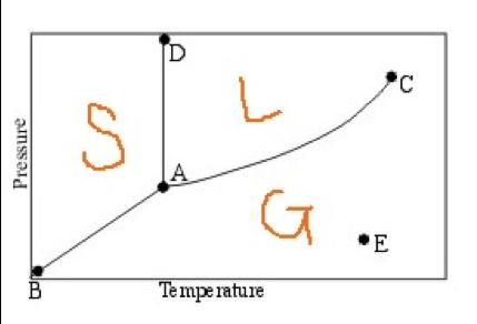 GenChem5_Explanation3